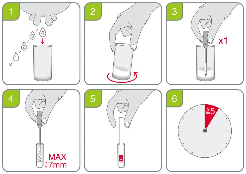 P4 Rapid Pack Instructions illustrations (1)